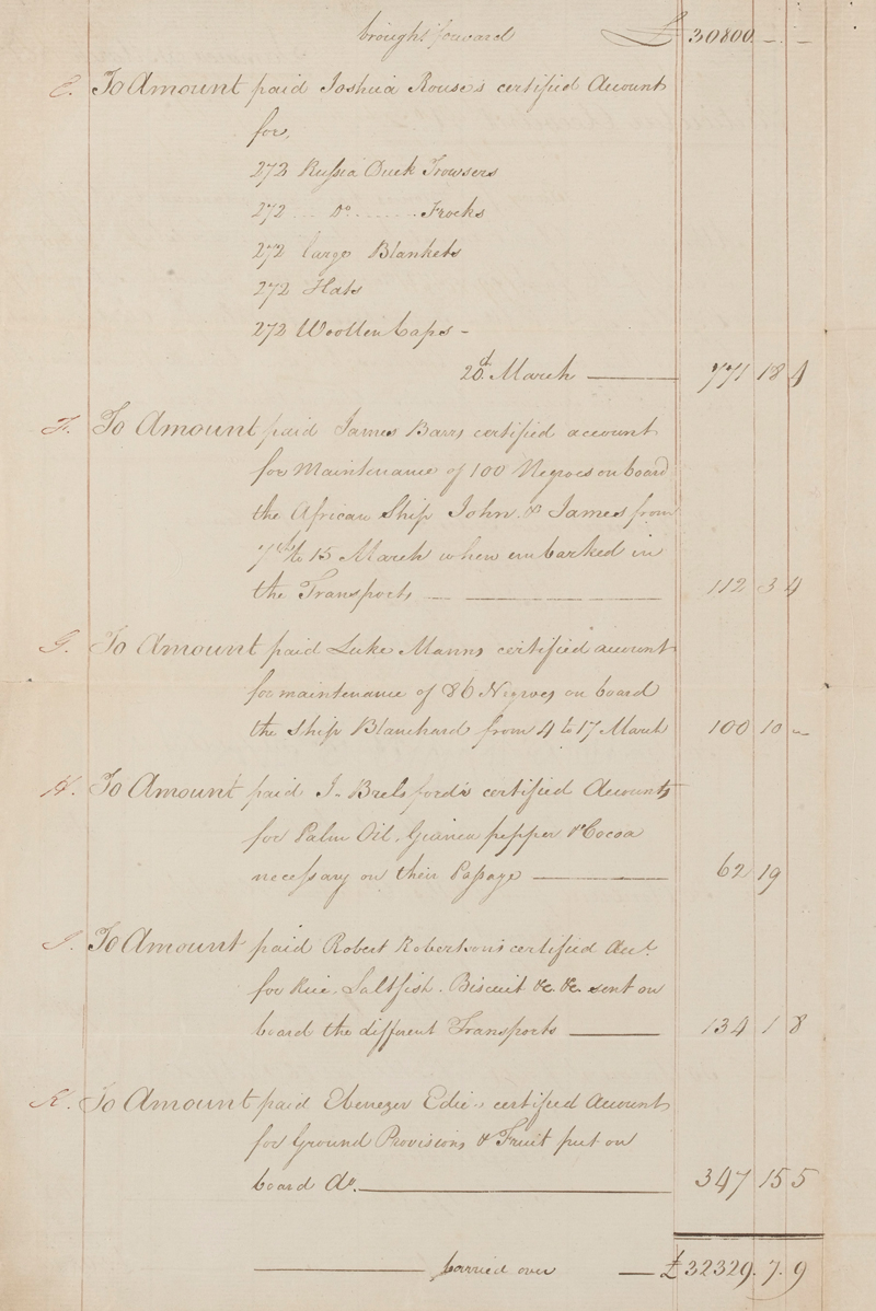 Account detailing the cost of buying and clothing 272 African slaves, 1801
