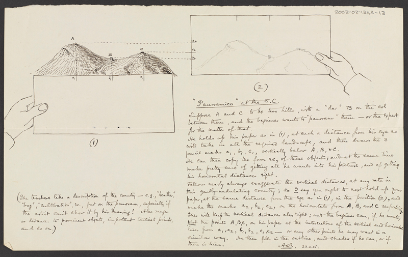 Manuscript notes on the method of drawing panoramas, drawn by Archibald Crawford, 1905